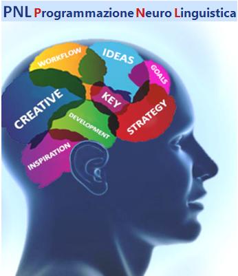 PNL Programmazione Neuro Linguistica